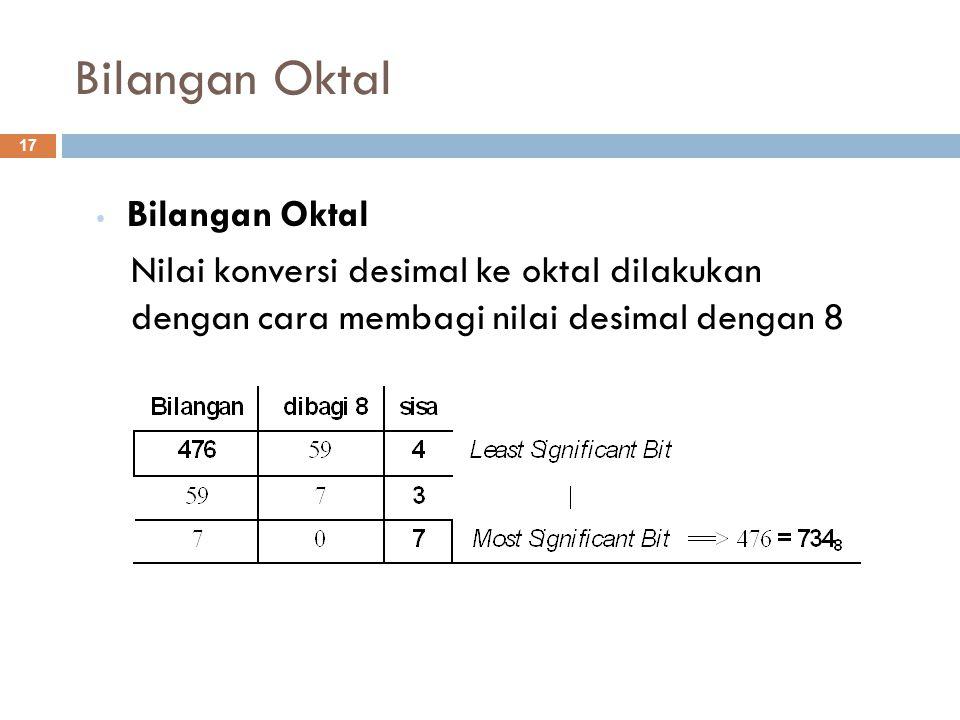 Bilangan Oktal Nilai konversi desimal ke oktal dilakukan dengan cara membagi nilai desimal dengan 8 17