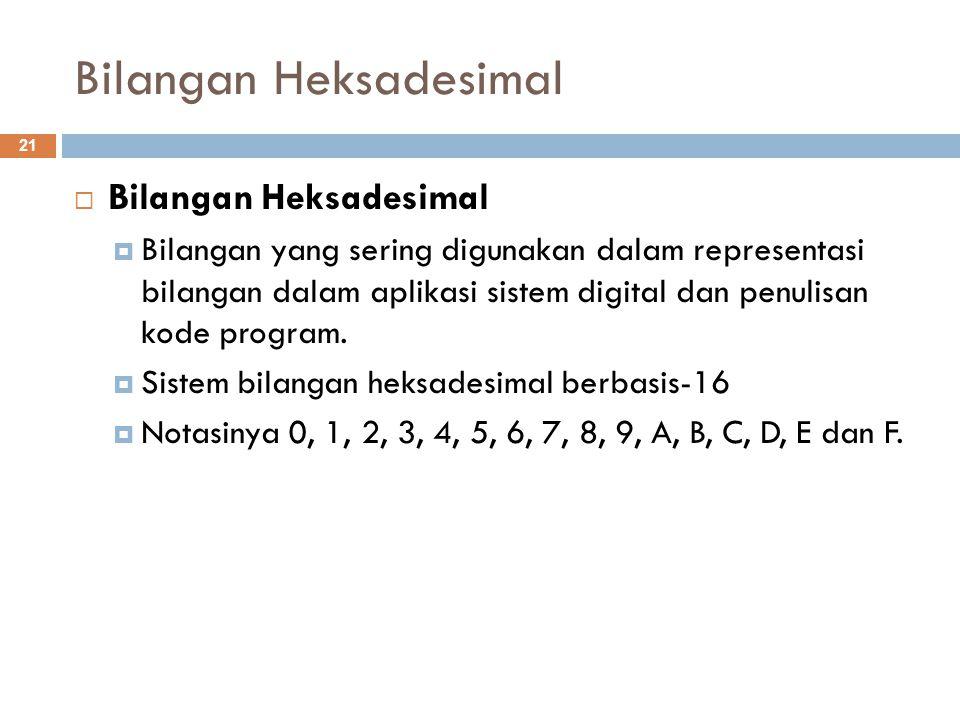 Bilangan Heksadesimal  Bilangan Heksadesimal  Bilangan yang sering digunakan dalam representasi bilangan dalam aplikasi sistem digital dan penulisan