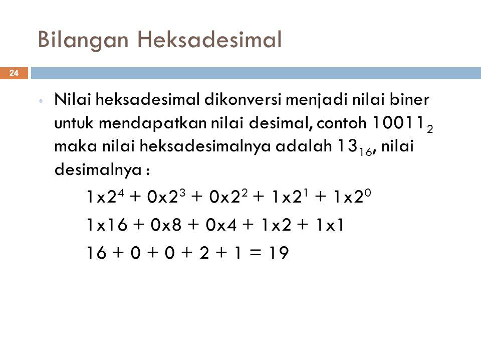 Bilangan Heksadesimal Nilai heksadesimal dikonversi menjadi nilai biner untuk mendapatkan nilai desimal, contoh 10011 2 maka nilai heksadesimalnya ada