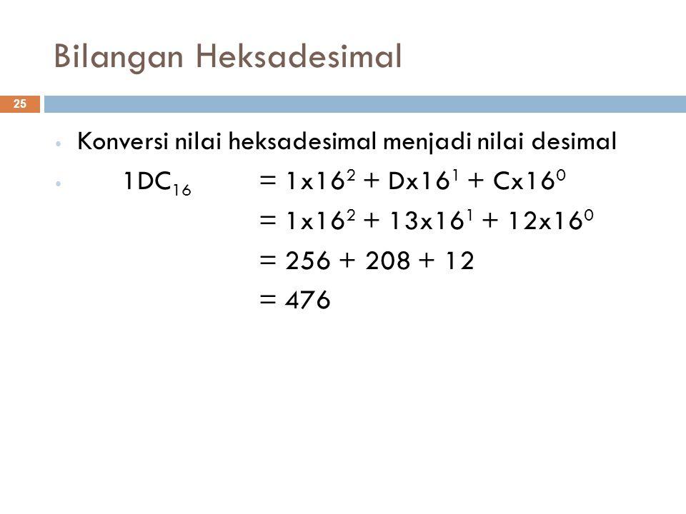 Bilangan Heksadesimal Konversi nilai heksadesimal menjadi nilai desimal 1DC 16 = 1x16 2 + Dx16 1 + Cx16 0 = 1x16 2 + 13x16 1 + 12x16 0 = 256 + 208 + 1