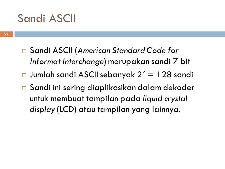 Sandi ASCII  Sandi ASCII (American Standard Code for Informat Interchange) merupakan sandi 7 bit  Jumlah sandi ASCII sebanyak 2 7 = 128 sandi  Sand