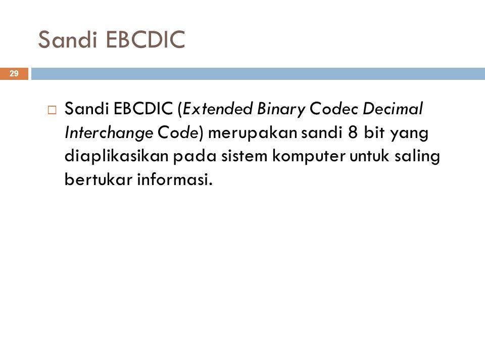Sandi EBCDIC  Sandi EBCDIC (Extended Binary Codec Decimal Interchange Code) merupakan sandi 8 bit yang diaplikasikan pada sistem komputer untuk salin