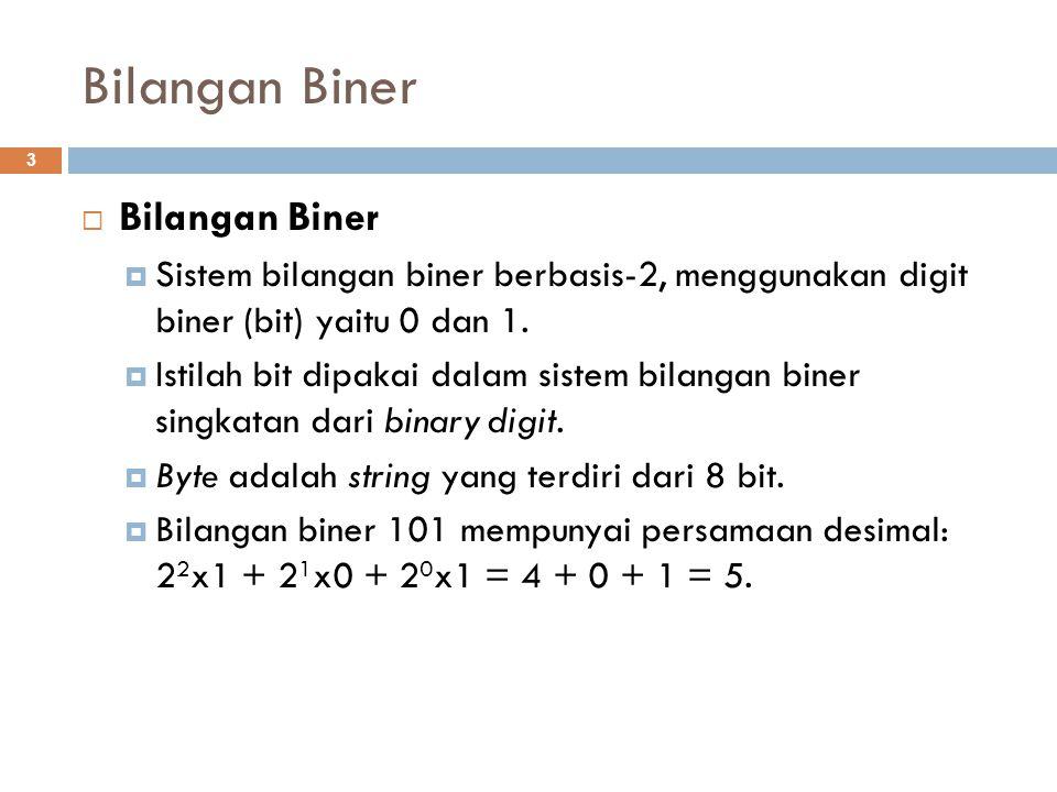 Bilangan Biner  Bilangan Biner  Sistem bilangan biner berbasis-2, menggunakan digit biner (bit) yaitu 0 dan 1.  Istilah bit dipakai dalam sistem bi