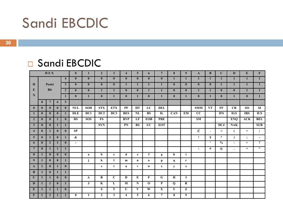 Sandi EBCDIC  Sandi EBCDIC 30