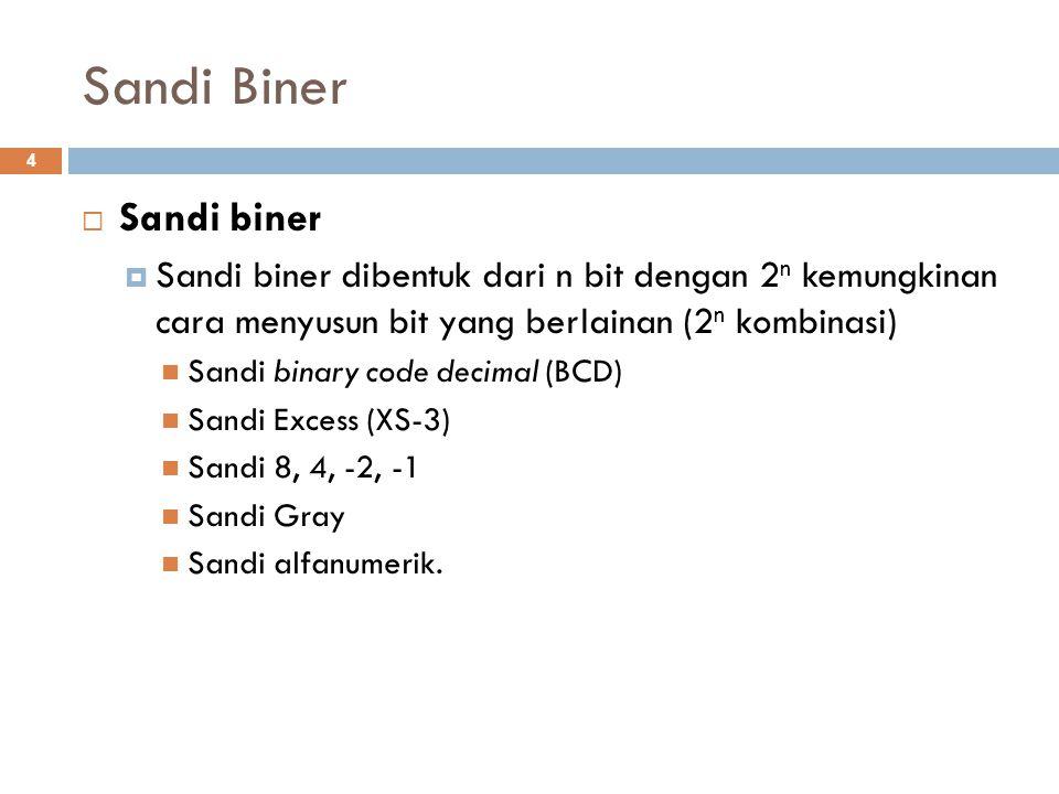 Sandi Biner  Sandi biner  Sandi biner dibentuk dari n bit dengan 2 n kemungkinan cara menyusun bit yang berlainan (2 n kombinasi) Sandi binary code