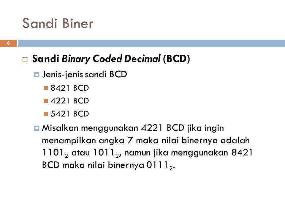 Sandi Biner  Sandi Binary Coded Decimal (BCD)  Jenis-jenis sandi BCD 8421 BCD 4221 BCD 5421 BCD  Misalkan menggunakan 4221 BCD jika ingin menampilk