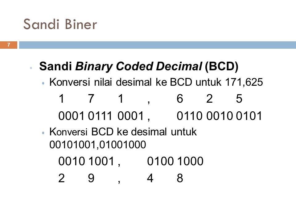 Sandi Biner Sandi Binary Coded Decimal (BCD) Konversi nilai desimal ke BCD untuk 171,625 171,625 000101110001,011000100101 K onversi BCD ke desimal un