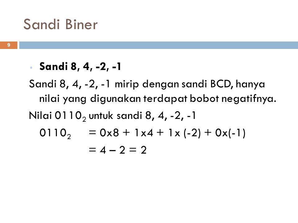 Sandi Biner Sandi 8, 4, -2, -1 Sandi 8, 4, -2, -1 mirip dengan sandi BCD, hanya nilai yang digunakan terdapat bobot negatifnya. Nilai 0110 2 untuk san