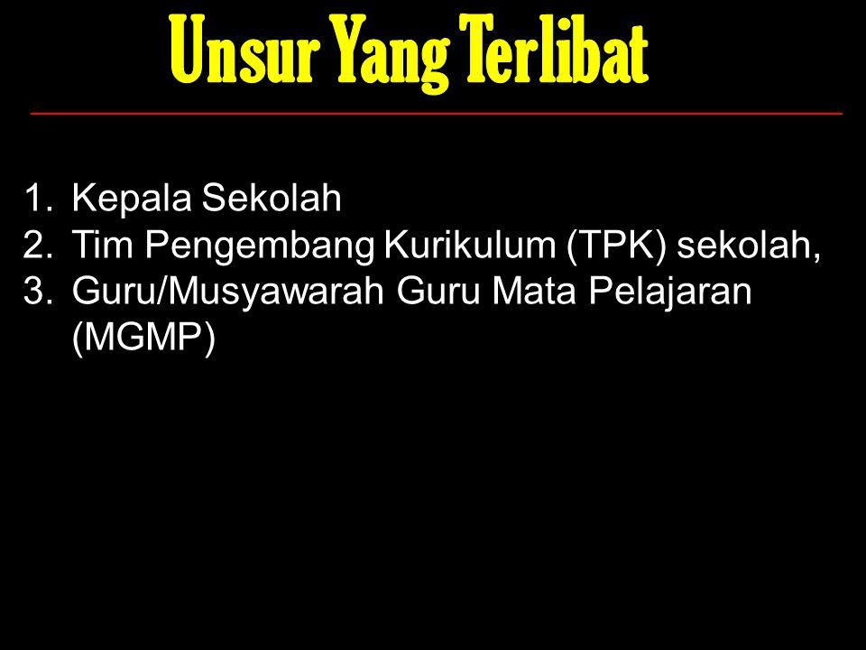 5 1.Kepala Sekolah 2.Tim Pengembang Kurikulum (TPK) sekolah, 3.Guru/Musyawarah Guru Mata Pelajaran (MGMP)