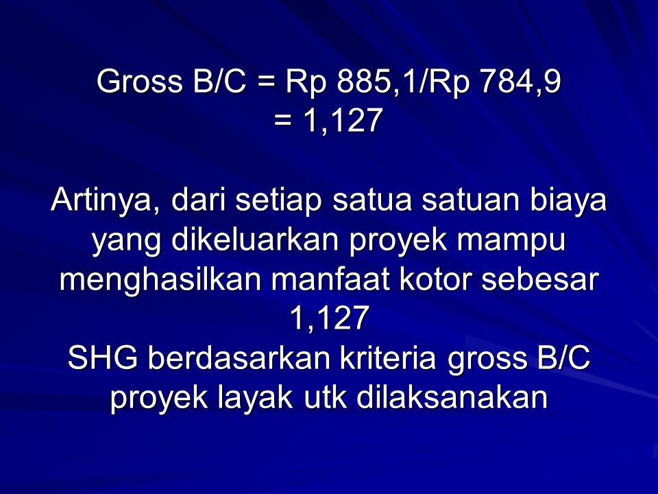 Gross B/C = Rp 885,1/Rp 784,9 = 1,127 Artinya, dari setiap satua satuan biaya yang dikeluarkan proyek mampu menghasilkan manfaat kotor sebesar 1,127 S