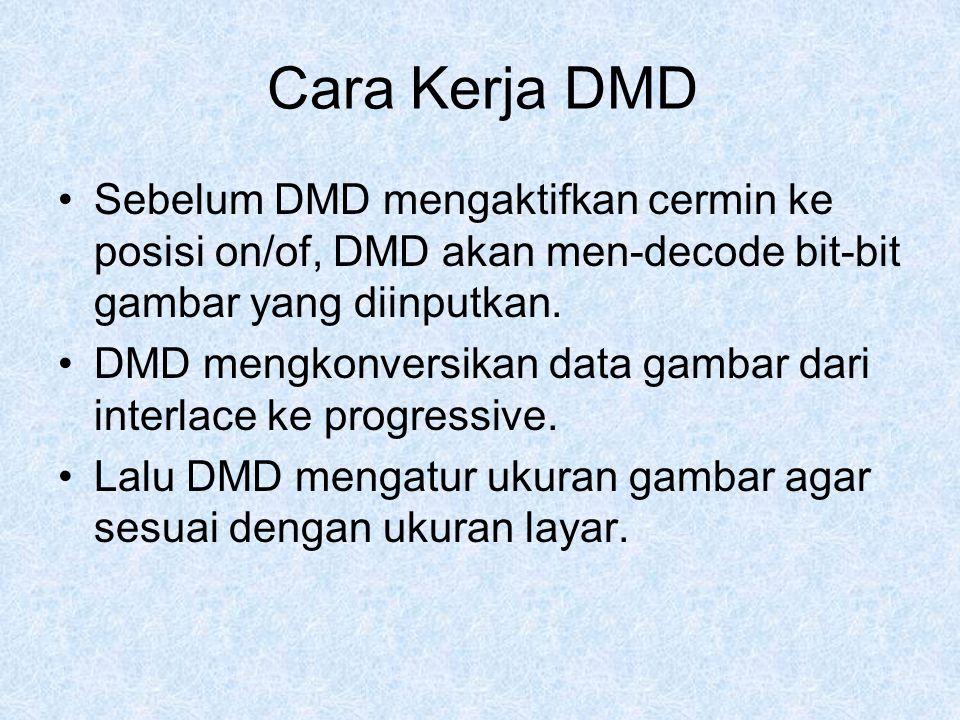 Cara Kerja DMD Sebelum DMD mengaktifkan cermin ke posisi on/of, DMD akan men-decode bit-bit gambar yang diinputkan. DMD mengkonversikan data gambar da