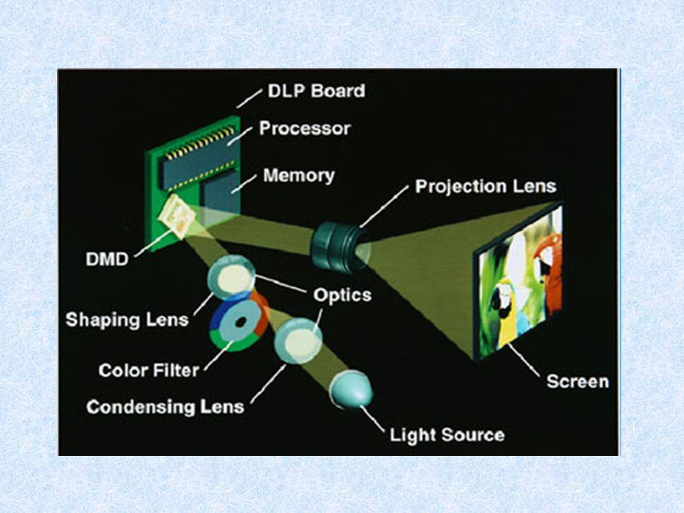 DLP pada Single-chip Projector warna dihasilkan dari color wheel yang ditempatkan diantara individual Light Source(sumber cahaya) dan DLP chip.