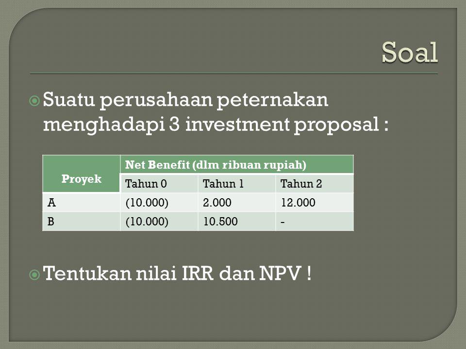  Suatu perusahaan peternakan menghadapi 3 investment proposal :  Tentukan nilai IRR dan NPV ! Proyek Net Benefit (dlm ribuan rupiah) Tahun 0Tahun 1T