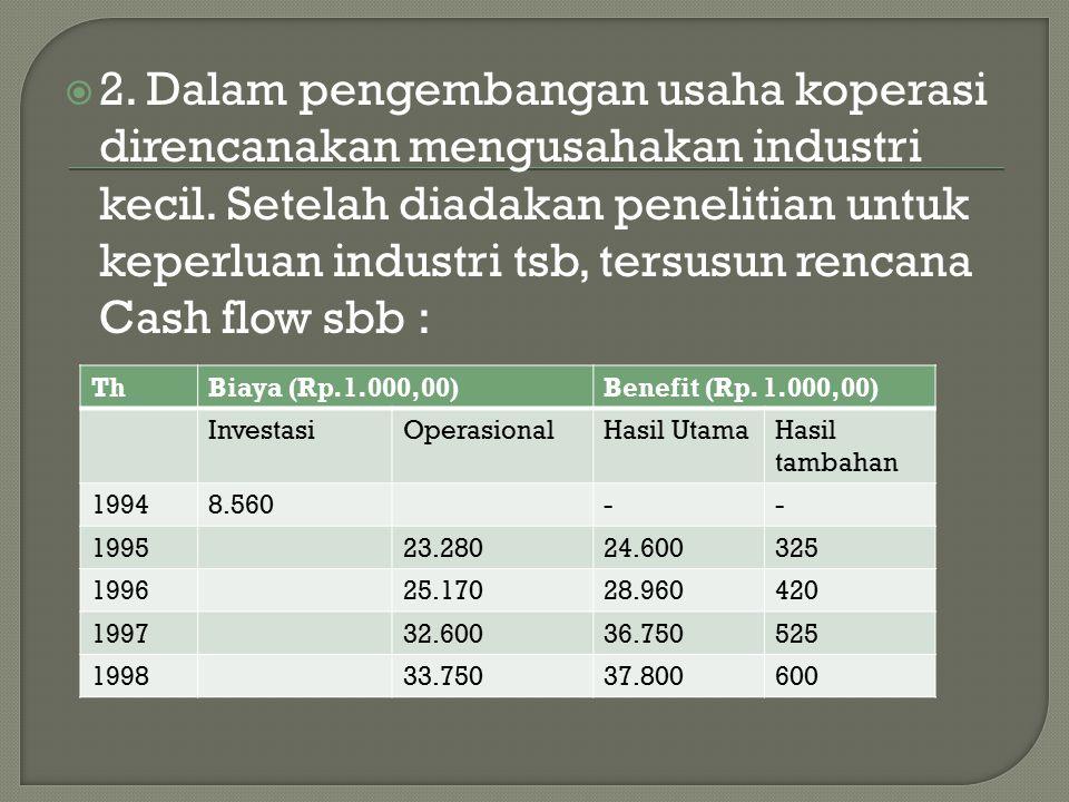  2. Dalam pengembangan usaha koperasi direncanakan mengusahakan industri kecil. Setelah diadakan penelitian untuk keperluan industri tsb, tersusun re