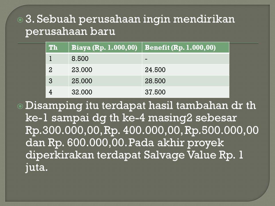  3. Sebuah perusahaan ingin mendirikan perusahaan baru  Disamping itu terdapat hasil tambahan dr th ke-1 sampai dg th ke-4 masing2 sebesar Rp.300.00