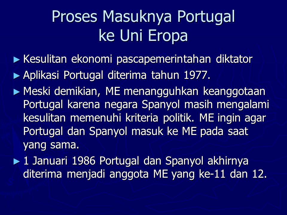 Opini Publik ► Opini publik menunjukkan sikap positif terhadap keanggotaan Portugal di UE.