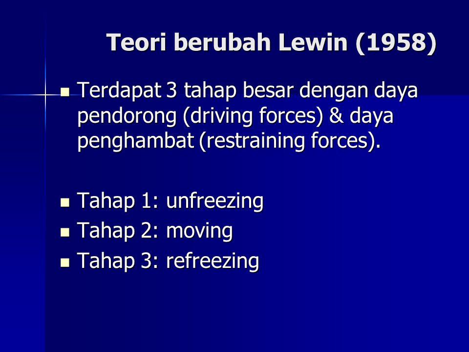 Teori berubah Lewin (1958) Terdapat 3 tahap besar dengan daya pendorong (driving forces) & daya penghambat (restraining forces).