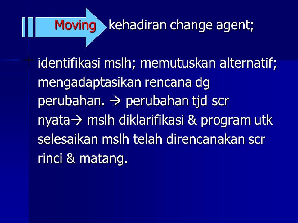 Moving kehadiran change agent; Moving kehadiran change agent; identifikasi mslh; memutuskan alternatif; mengadaptasikan rencana dg perubahan.