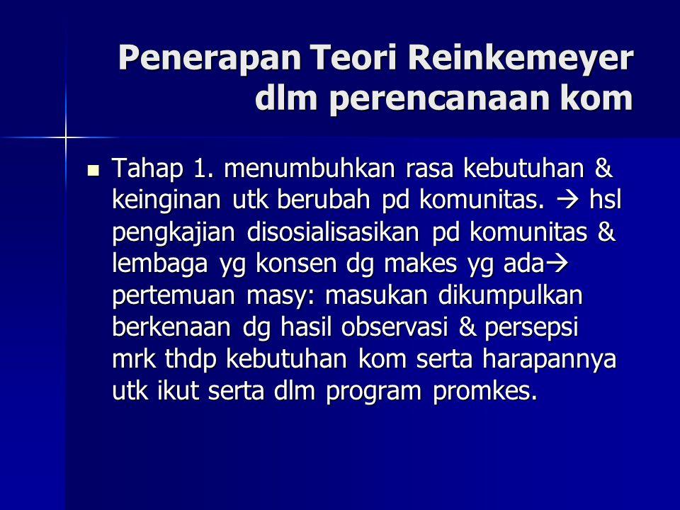 Penerapan Teori Reinkemeyer dlm perencanaan kom Tahap 1.