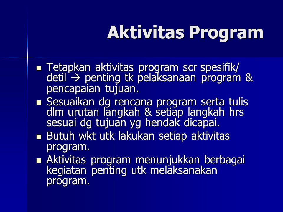 Aktivitas Program Tetapkan aktivitas program scr spesifik/ detil  penting tk pelaksanaan program & pencapaian tujuan.