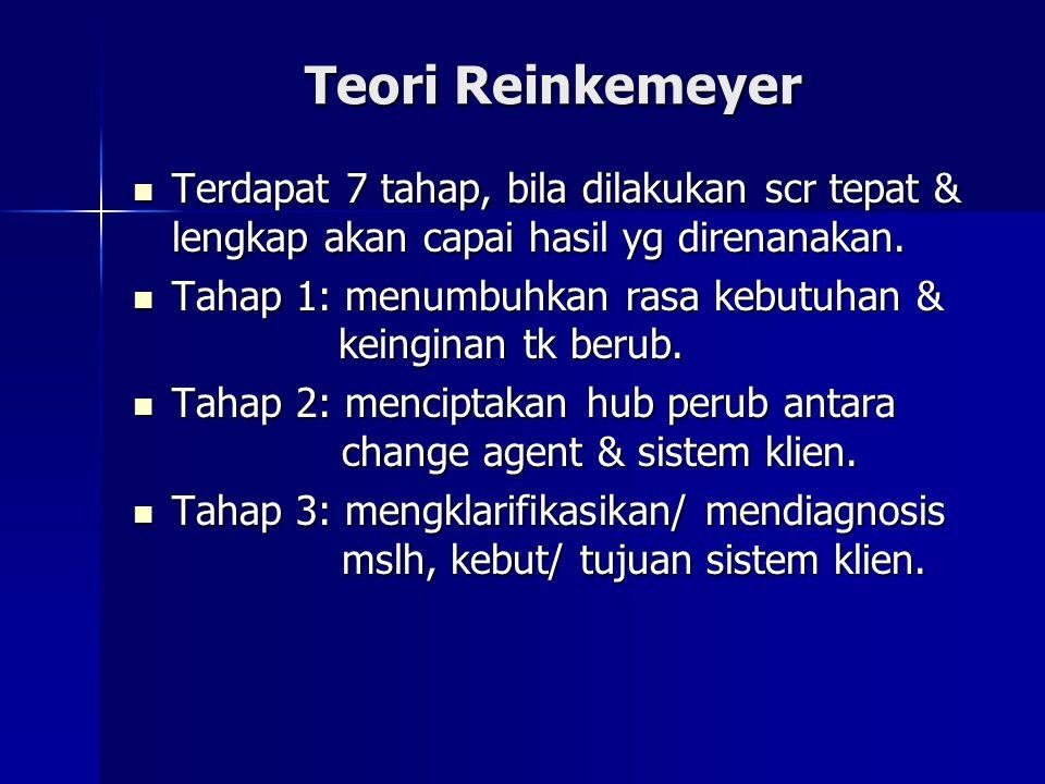 Teori Reinkemeyer Terdapat 7 tahap, bila dilakukan scr tepat & lengkap akan capai hasil yg direnanakan.