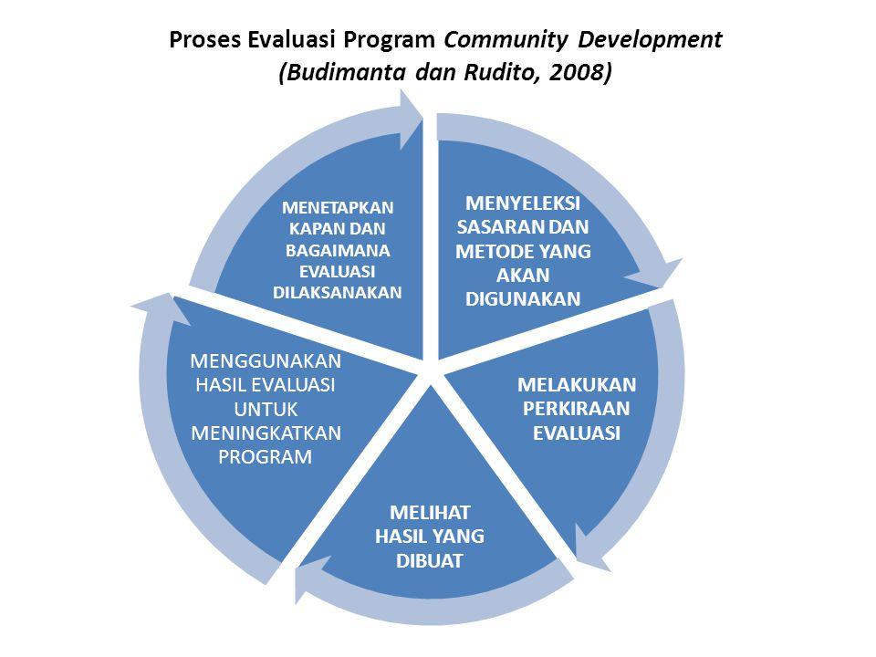MENYELEKSI SASARAN DAN METODE YANG AKAN DIGUNAKAN MELAKUKAN PERKIRAAN EVALUASI MELIHAT HASIL YANG DIBUAT MENGGUNAKAN HASIL EVALUASI UNTUK MENINGKATKAN PROGRAM MENETAPKAN KAPAN DAN BAGAIMANA EVALUASI DILAKSANAKAN Proses Evaluasi Program Community Development (Budimanta dan Rudito, 2008)