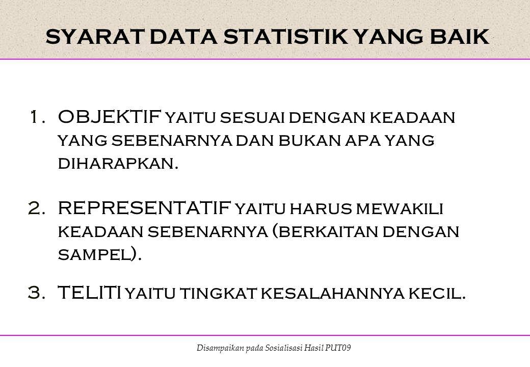 Disampaikan pada Sosialisasi Hasil PUT09 SYARAT DATA STATISTIK YANG BAIK 1.OBJEKTIF yaitu sesuai dengan keadaan yang sebenarnya dan bukan apa yang dih