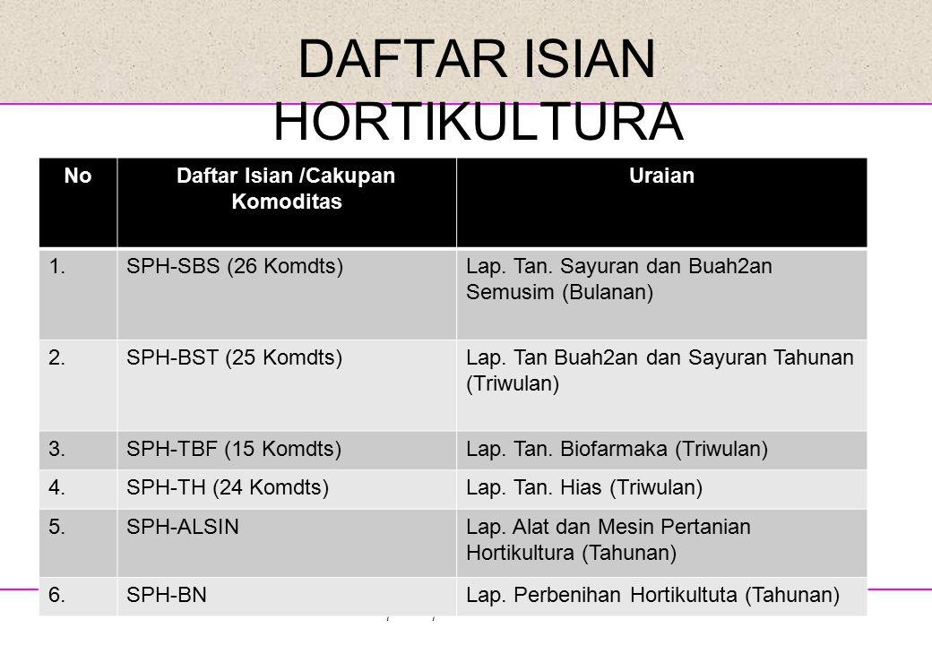Disampaikan pada Sosialisasi Hasil PUT09 DAFTAR ISIAN HORTIKULTURA NoDaftar Isian /Cakupan Komoditas Uraian 1.SPH-SBS (26 Komdts)Lap. Tan. Sayuran dan