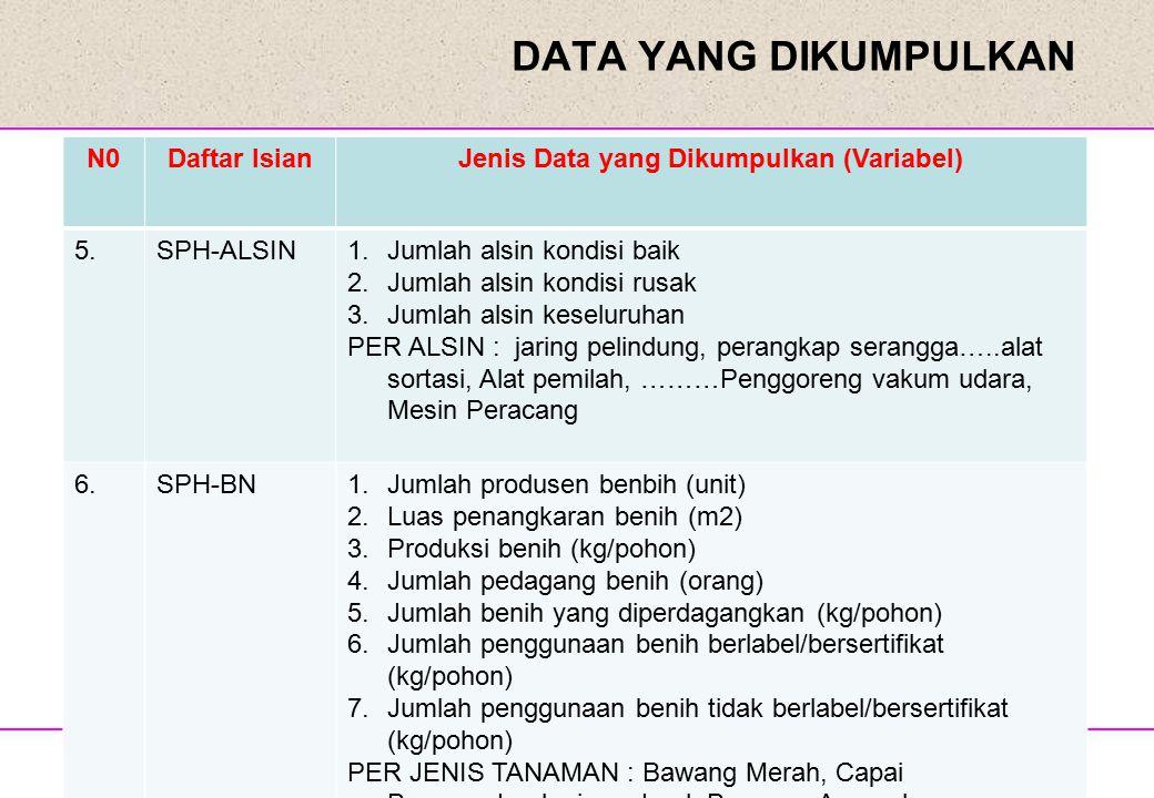 Disampaikan pada Sosialisasi Hasil PUT09 DATA YANG DIKUMPULKAN N0Daftar IsianJenis Data yang Dikumpulkan (Variabel) 5.SPH-ALSIN1.Jumlah alsin kondisi
