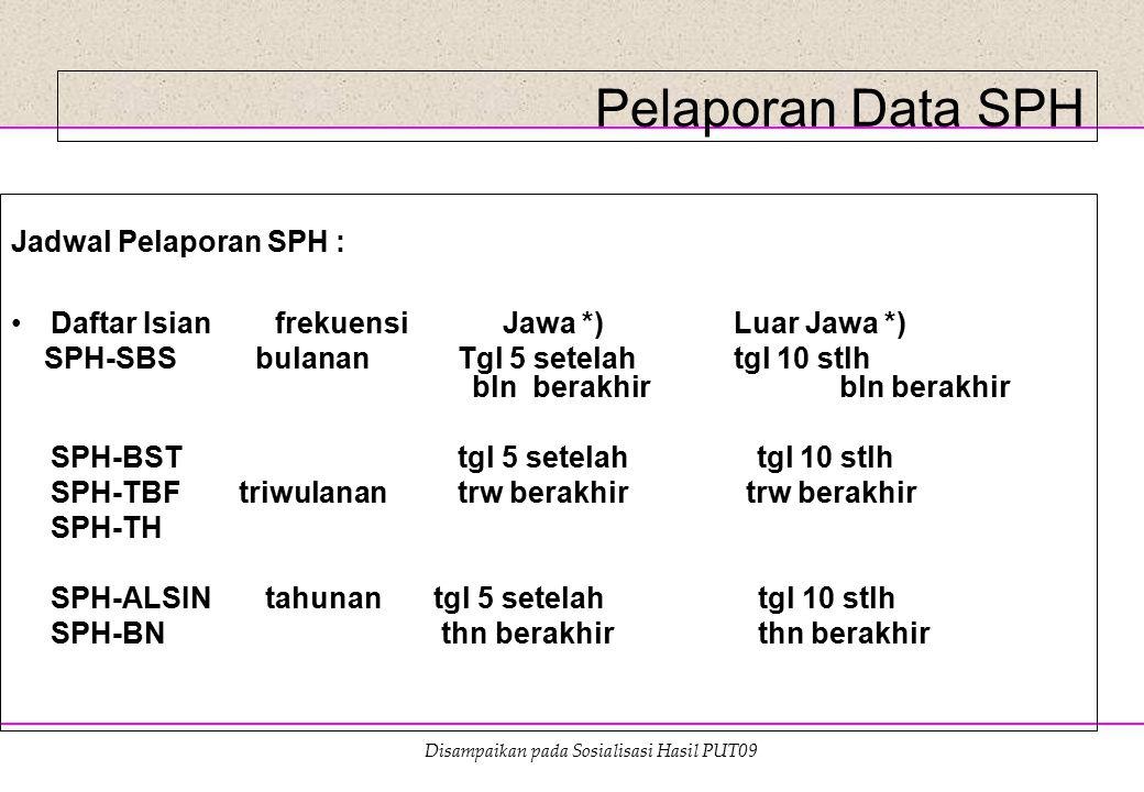 Disampaikan pada Sosialisasi Hasil PUT09 Pelaporan Data SPH Jadwal Pelaporan SPH : Daftar Isian frekuensi Jawa *) Luar Jawa *) SPH-SBS bulanan Tgl 5 s