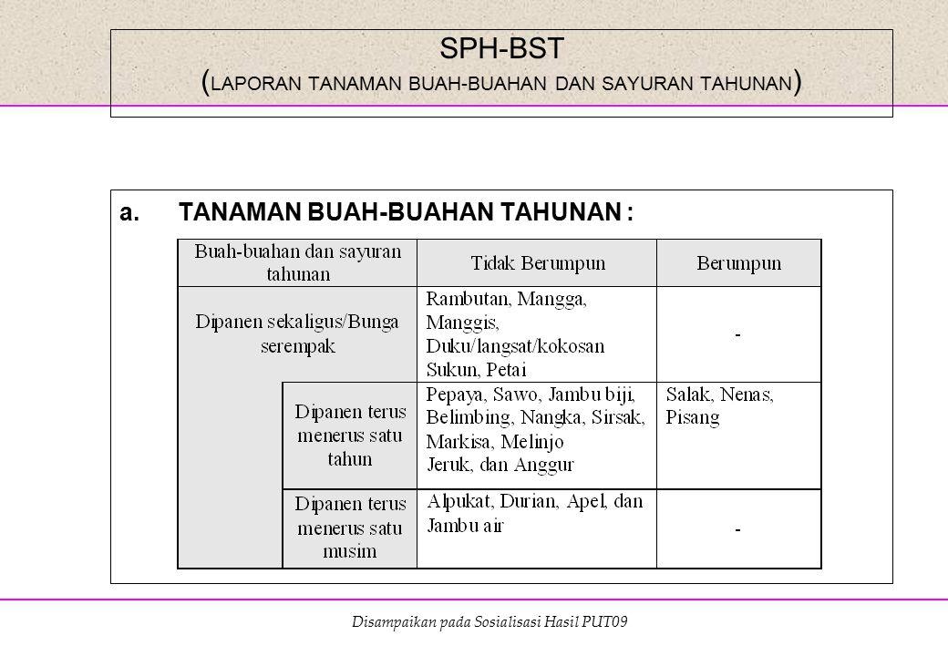 Disampaikan pada Sosialisasi Hasil PUT09 SPH-BST ( LAPORAN TANAMAN BUAH-BUAHAN DAN SAYURAN TAHUNAN ) a.TANAMAN BUAH-BUAHAN TAHUNAN :