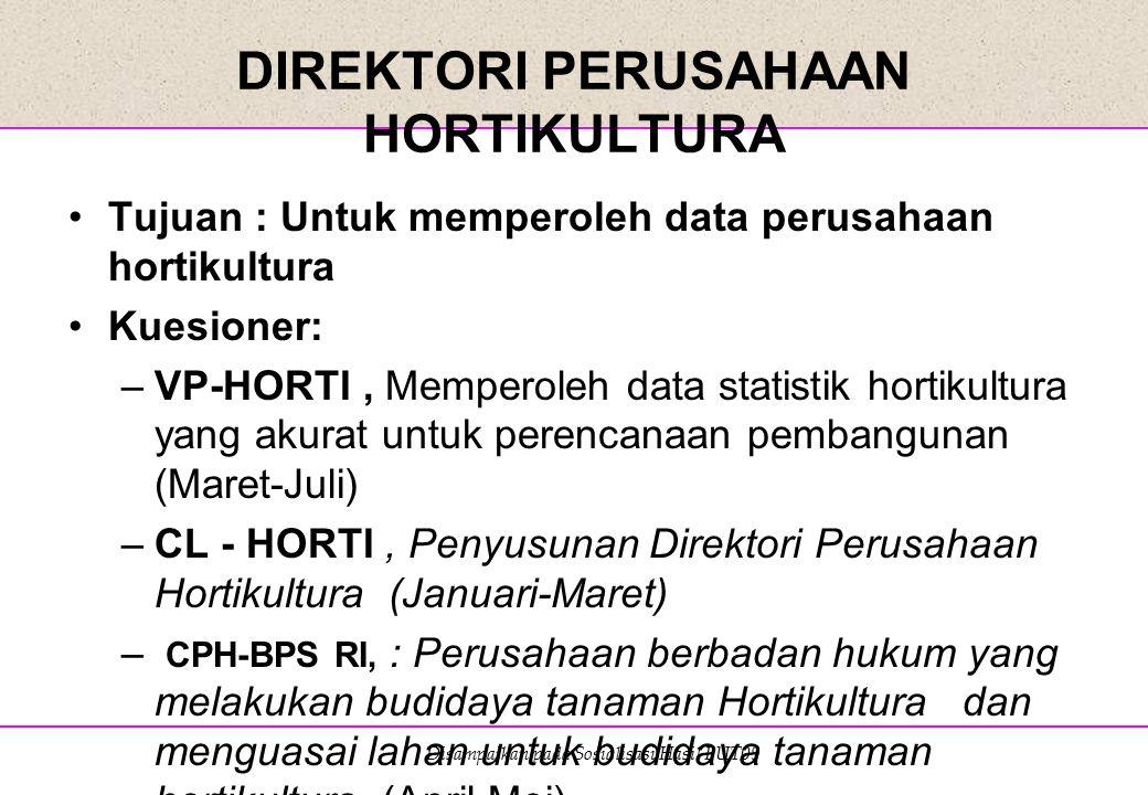Disampaikan pada Sosialisasi Hasil PUT09 DIREKTORI PERUSAHAAN HORTIKULTURA Tujuan : Untuk memperoleh data perusahaan hortikultura Kuesioner: –VP-HORTI