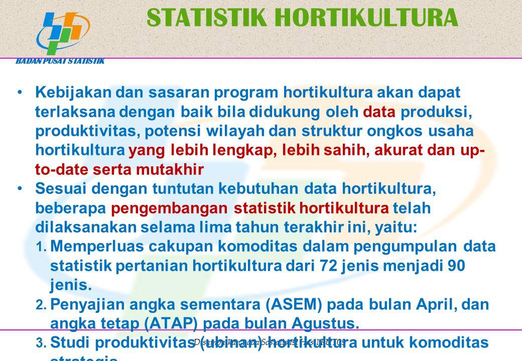 Disampaikan pada Sosialisasi Hasil PUT09 STATISTIK HORTIKULTURA Kebijakan dan sasaran program hortikultura akan dapat terlaksana dengan baik bila didu