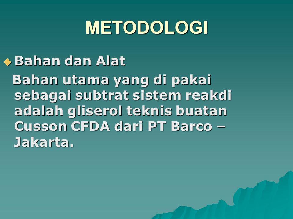 METODOLOGI  Bahan dan Alat Bahan utama yang di pakai sebagai subtrat sistem reakdi adalah gliserol teknis buatan Cusson CFDA dari PT Barco – Jakarta.