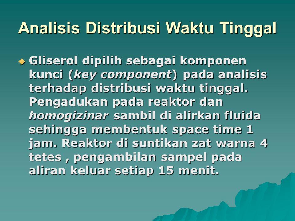 Analisis Distribusi Waktu Tinggal  Gliserol dipilih sebagai komponen kunci (key component) pada analisis terhadap distribusi waktu tinggal.