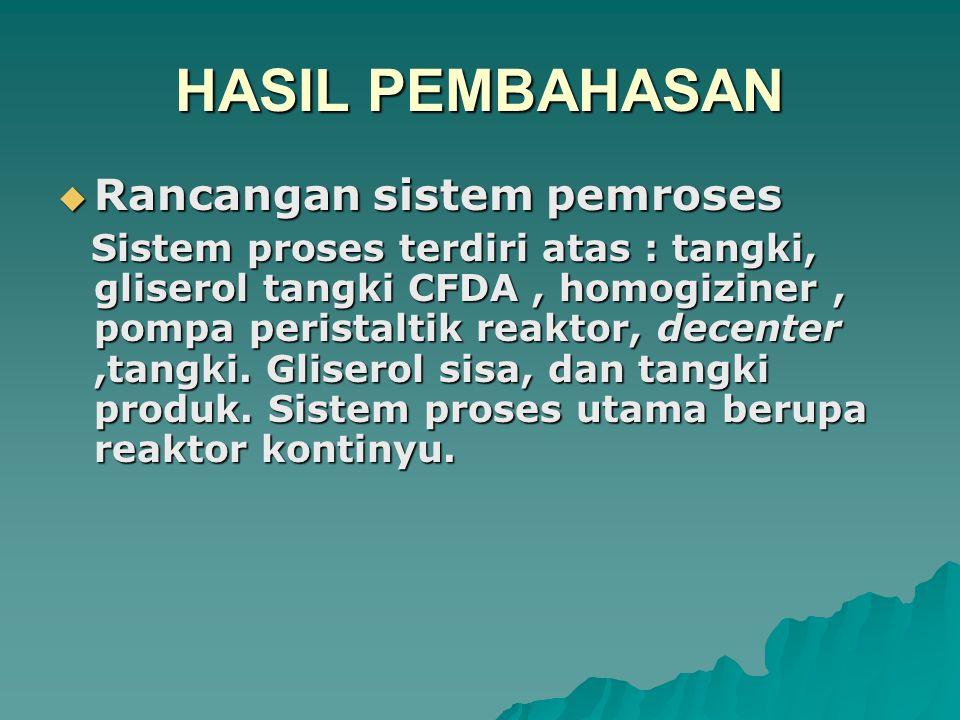 HASIL PEMBAHASAN  Rancangan sistem pemroses Sistem proses terdiri atas : tangki, gliserol tangki CFDA, homogiziner, pompa peristaltik reaktor, decenter,tangki.