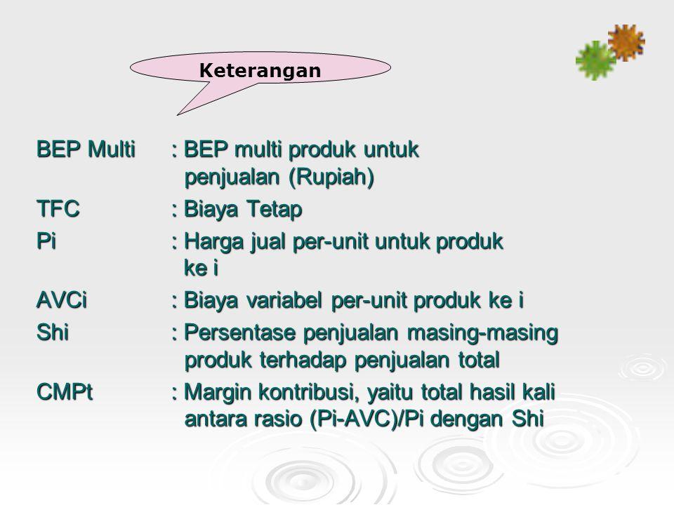 BEP Multi: BEP multi produk untuk penjualan (Rupiah) TFC: Biaya Tetap Pi: Harga jual per-unit untuk produk ke i AVCi: Biaya variabel per-unit produk ke i Shi: Persentase penjualan masing-masing produk terhadap penjualan total CMPt: Margin kontribusi, yaitu total hasil kali antara rasio (Pi-AVC)/Pi dengan Shi Keterangan