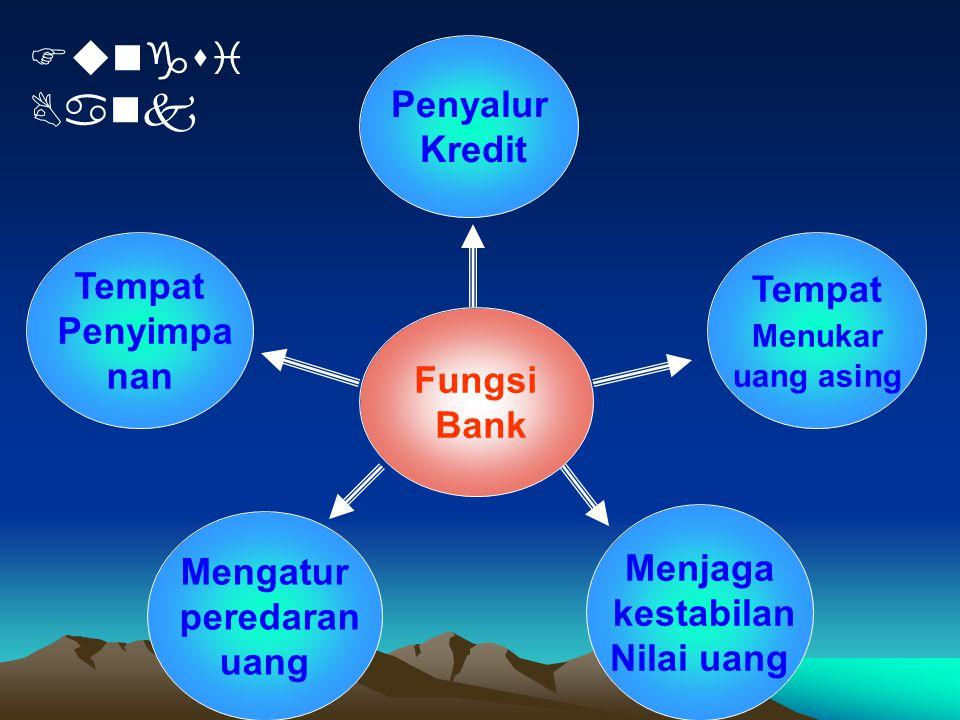 Pengertian Bank Bank adalah Badan usaha yang menghimpun dana dari masyarakat dalam bentuk simpanan dan menyalurkannya kepada masyarakat dalam rangka meningkatkan taraf hidup rakyat banyak Undang – Undang Perbankan : No.