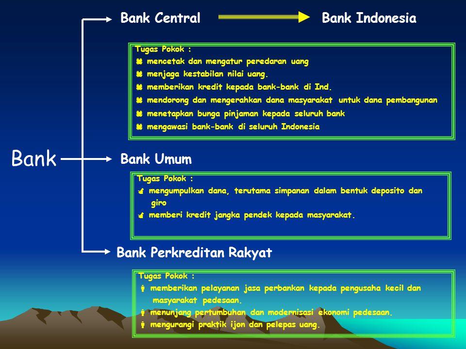 Perencanaan dan pokok – pokok kebijakan perbankan ditetapkan oleh Dewan Moneter yaitu Lembaga yang membantu pemerintah memimpin dan mengkoordinasikan kebijaksanaan dibidang keuangan.