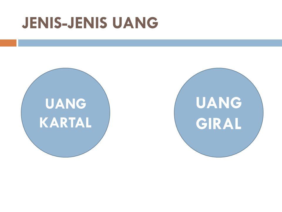 UANG KARTAL UANG GIRAL JENIS-JENIS UANG