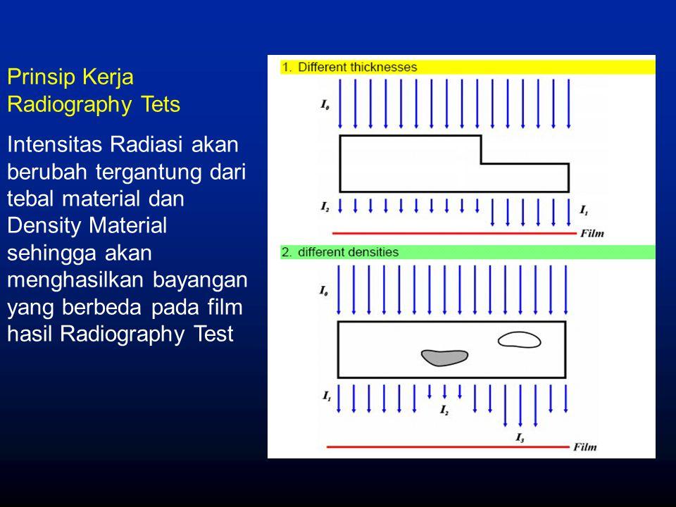 Prinsip Kerja Radiography Tets Intensitas Radiasi akan berubah tergantung dari tebal material dan Density Material sehingga akan menghasilkan bayangan