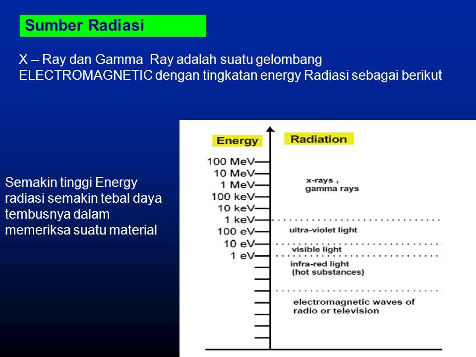 Sumber Radiasi X – Ray dan Gamma Ray adalah suatu gelombang ELECTROMAGNETIC dengan tingkatan energy Radiasi sebagai berikut Semakin tinggi Energy radi
