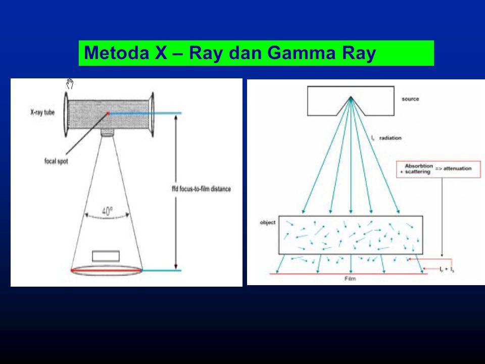 Metoda X – Ray dan Gamma Ray
