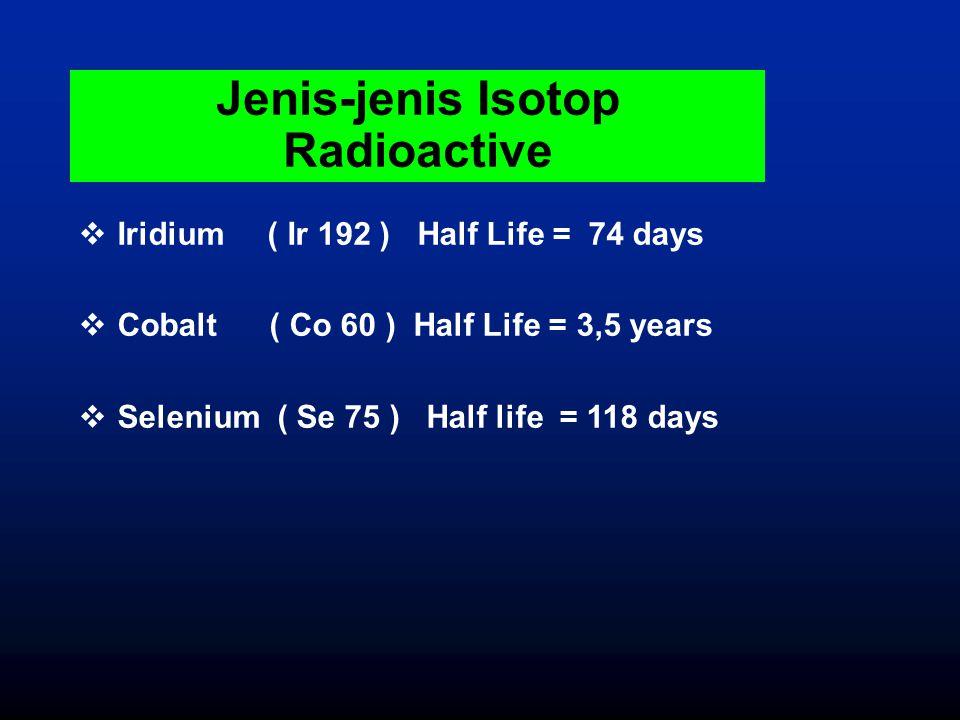 Jenis-jenis Isotop Radioactive  Iridium ( Ir 192 ) Half Life = 74 days  Cobalt ( Co 60 ) Half Life = 3,5 years  Selenium ( Se 75 ) Half life = 118