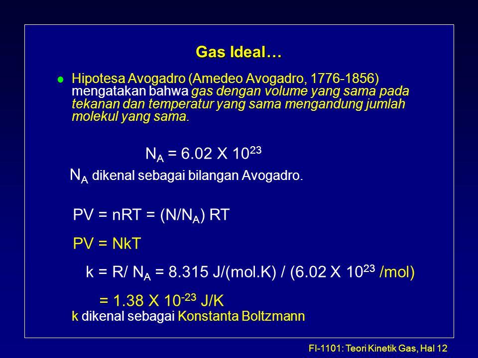 FI-1101: Teori Kinetik Gas, Hal 12 Gas Ideal… l Hipotesa Avogadro (Amedeo Avogadro, 1776-1856) mengatakan bahwa gas dengan volume yang sama pada tekan