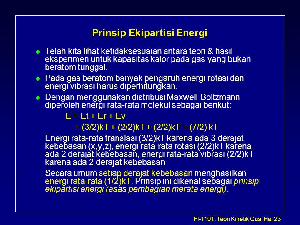 FI-1101: Teori Kinetik Gas, Hal 23 Prinsip Ekipartisi Energi l Telah kita lihat ketidaksesuaian antara teori & hasil eksperimen untuk kapasitas kalor