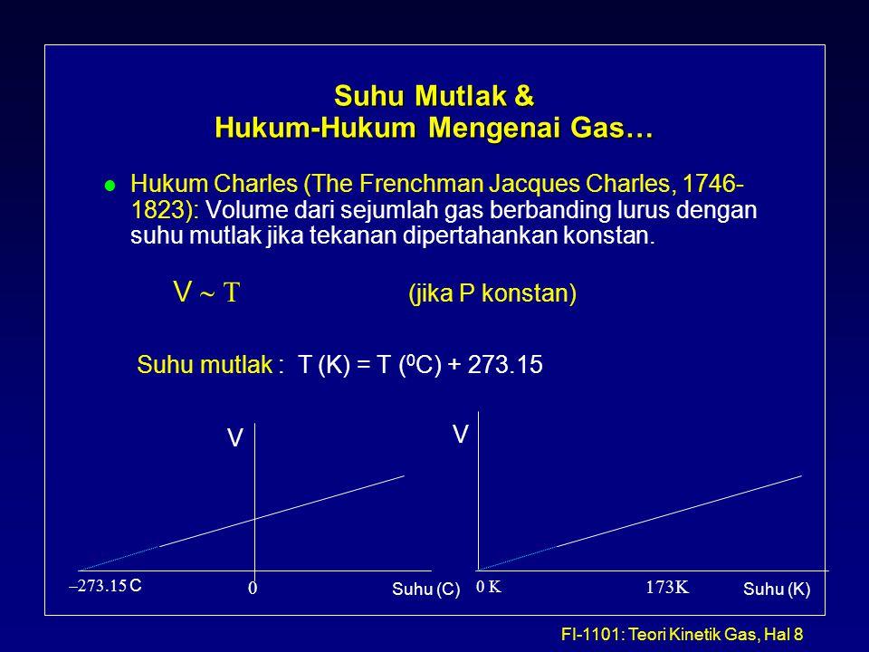 FI-1101: Teori Kinetik Gas, Hal 9 Suhu Mutlak & Hukum-Hukum Mengenai Gas… l Hukum Guy-Lussac (Joseph Guy-Lussac 1778-1850): Pada volume tetap, tekanan gas berbanding lurus dengan suhu mutlak.