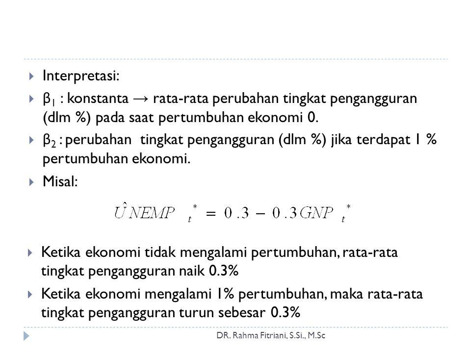 DR. Rahma Fitriani, S.Si., M.Sc  Interpretasi:  β 1 : konstanta → rata-rata perubahan tingkat pengangguran (dlm %) pada saat pertumbuhan ekonomi 0.
