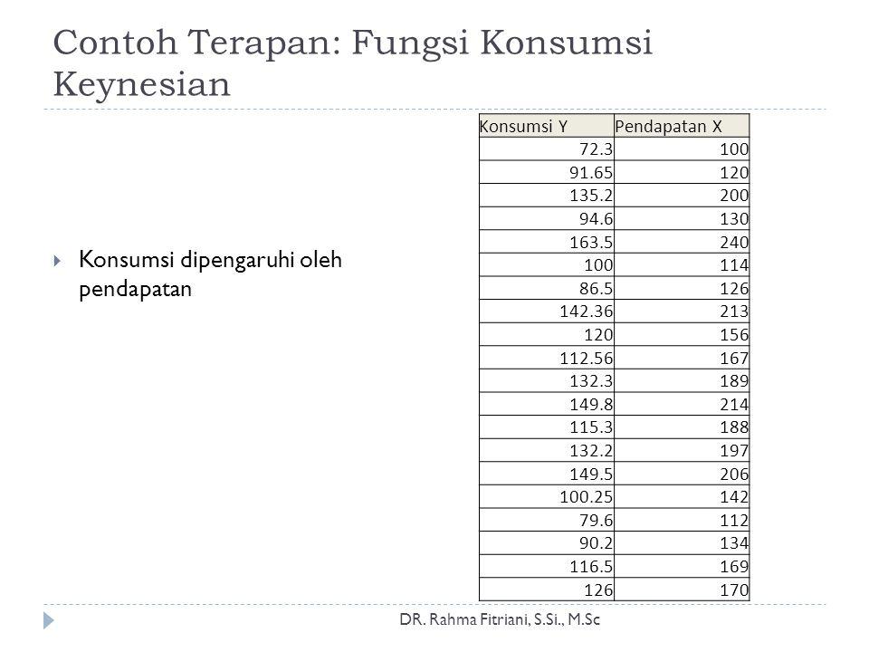 Contoh Terapan: Fungsi Konsumsi Keynesian  Konsumsi dipengaruhi oleh pendapatan Konsumsi YPendapatan X 72.3100 91.65120 135.2200 94.6130 163.5240 100