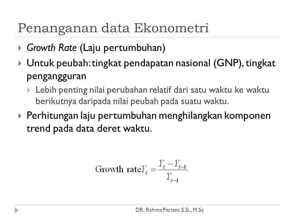 Penanganan data Ekonometri DR. Rahma Fitriani, S.Si., M.Sc  Growth Rate (Laju pertumbuhan)  Untuk peubah: tingkat pendapatan nasional (GNP), tingkat